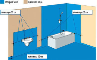 Гидроизоляция ванной комнаты под плитку: что лучше?