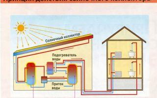 Схема отопления 2 х этажного частного дома — изучаем!