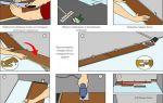 Укладка ламината на бетонный пол с подложкой — технология