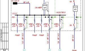 Однолинейная схема электроснабжения: назначение, виды, принципы проектирования, требования к оформлению