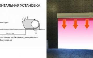 Тепловая завеса на входную дверь: виды, монтаж, обслуживание