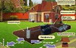 Автономная канализация в частном доме как выбрать — советы.