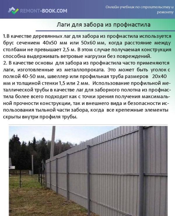 Забор из профлиста своими руками: фото, примеры и порядок монтажа