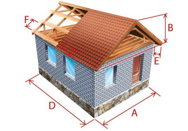 Калькулятор расчета утепления крыши бани и пояснения