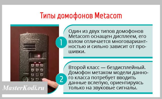 Как открыть домофон «Метаком»: типы моделей и нюансы механизмов запорных систем