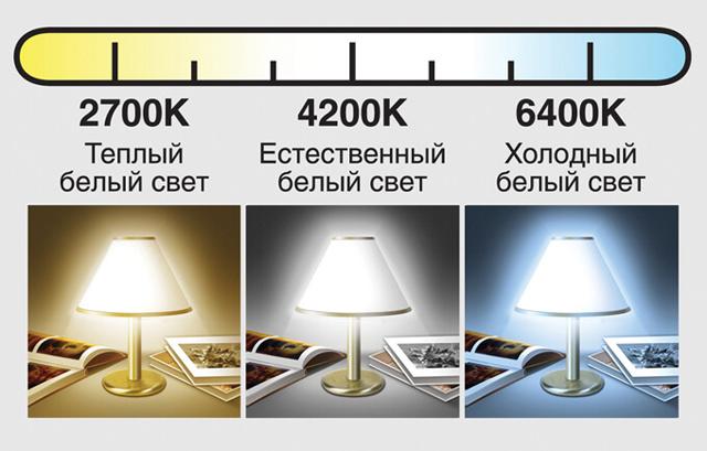 Диммеры для светодиодных ламп 220В: выбор, обзор цен и брендов