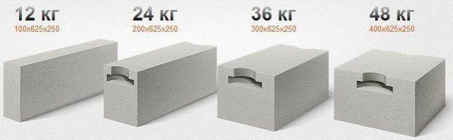 Калькулятор газобетонных блоков на дом: как рассчитать точно