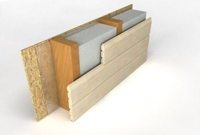 Калькулятор расчета утепления стен деревянного дома и пояснения