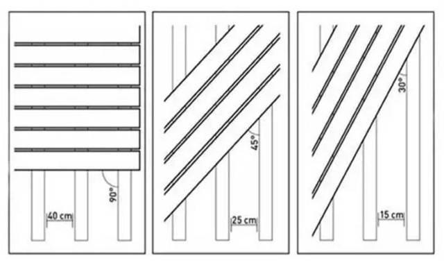 Декинг - террасная доска: использование, производители, особенности укладки
