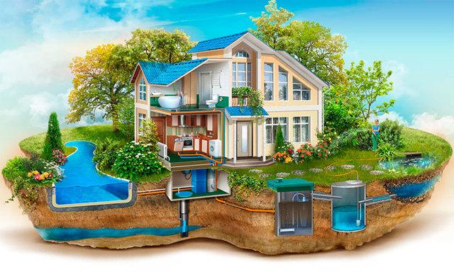 Как выбрать септики для частного дома: цена и разновидности