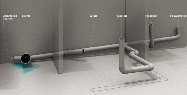 Как создается схема канализации в частном доме своими руками