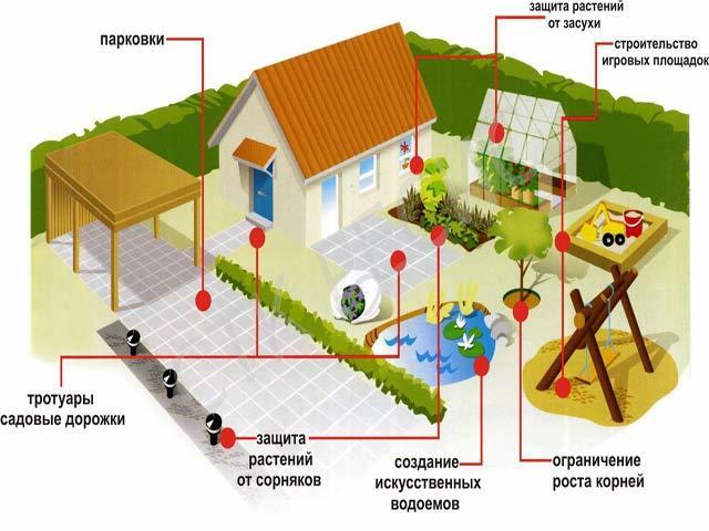 Геотекстиль: что это такое и как используется в различных сферах