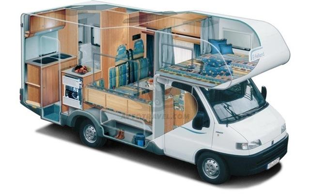 Дом на колесах: нюансы выбора и использования