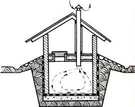 Как сделать вытяжку в погребе своими руками легко и просто?