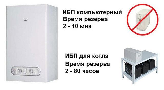 Бесперебойники для котлов отопления - какой выбрать?