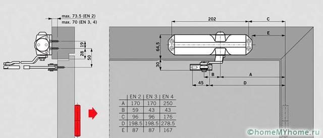 Доводчики для входных дверей: цена, принцип работы и монтаж