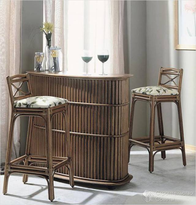 Барные стулья для кухни: виды, критерии правильного выбора