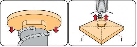 Когтеточка для кошек своими руками: пошаговые инструкции
