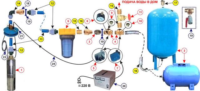 Калькулятор расчета напора скважинного насоса для системы с гидроаккумулятором с пояснениями