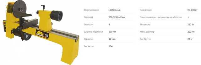 Токарный станок по металлу для гаража: критерии выбора