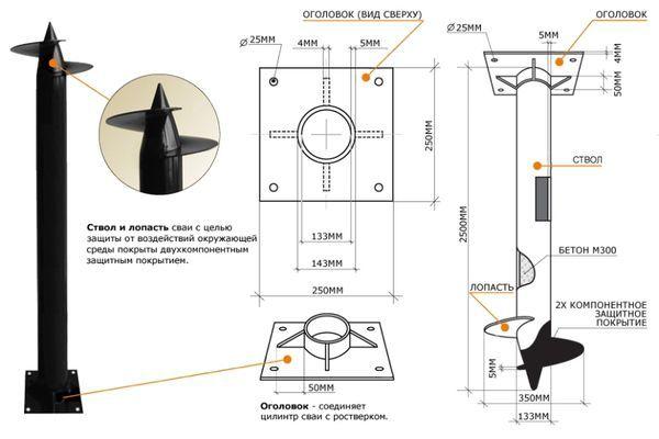 Фундамент на винтовых сваях своими руками: плюсы и минусы