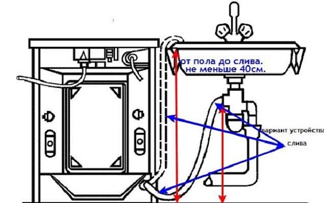 Подключение стиральной машины к водопроводу и канализации