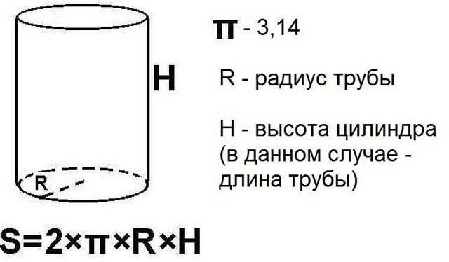 Площадь трубы под окраску калькулятор и методика расчета