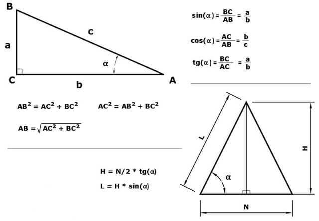 Калькулятор расчета длины стропильных ног с пояснениями