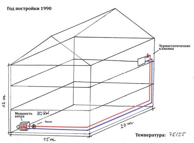 Калькулятор расчета производительности циркуляционного насоса с пояснениями