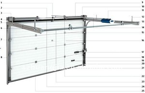 Секционные ворота в гараж: размеры и цены, монтаж своими руками