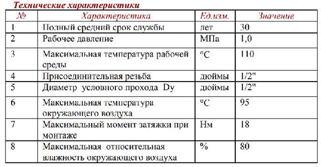 Кран Маевского: принцип работы, виды и правильная установка