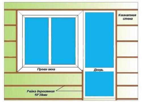 Отделка балкона своими руками пошаговая инструкция