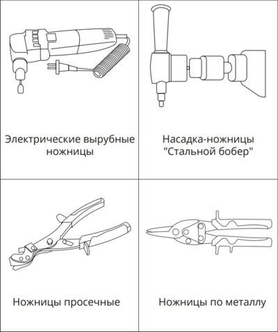 Монтаж металлочерепицы: пошаговая инструкция с фото