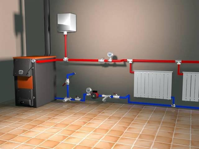 Котлы на твердом топливе для отопления частного дома: выбор