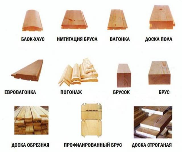 Отделочные материалы для внутренних стен: какие выбрать?