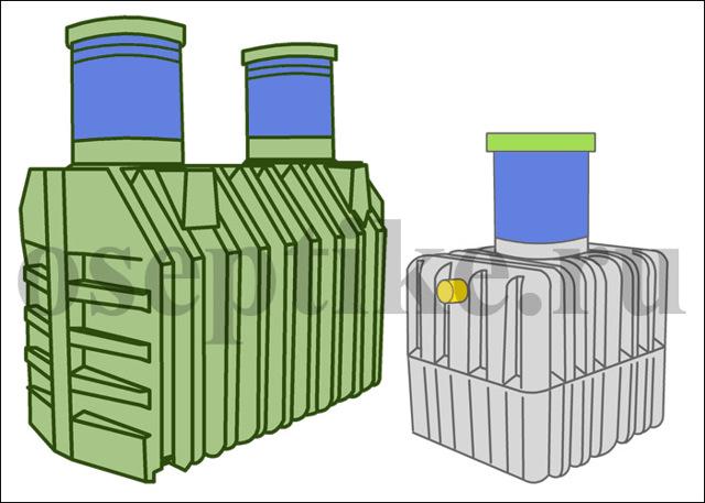 Септик танк отрицательные отзывы: насколько они обоснованны?