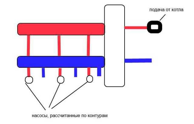 Калькулятор расчета гидрострелки с учетом мощности котла