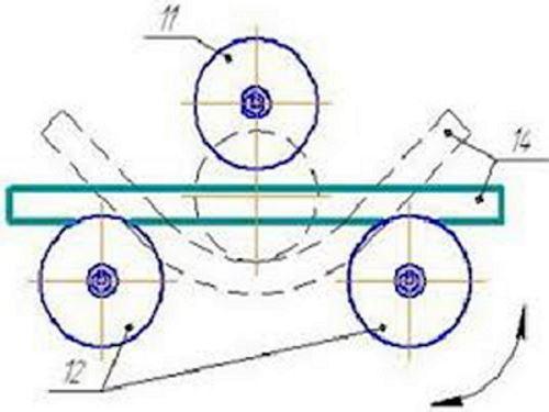 Трубогиб для профильной трубы своими руками: чертежи, видео