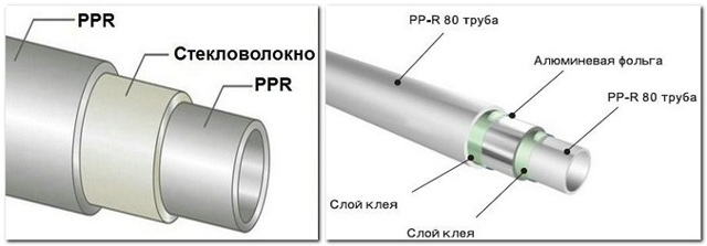 Полипропиленовые трубы для холодного и горячего водоснабжения: виды и выбор