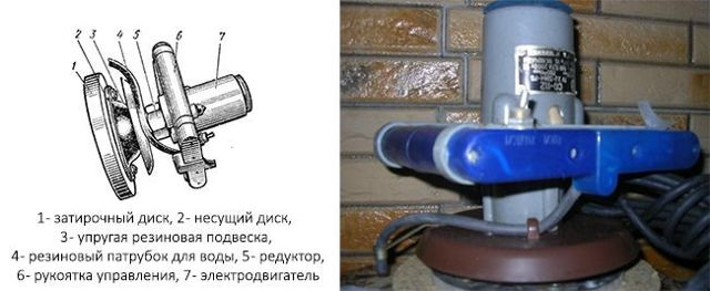 Механизинровання штукатурка: особенности и технологии обработки