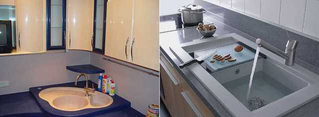 Раковина для кухни: виды, размеры, материалы, цены. установка