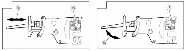 Сабельная пила электрическая: критерии выбора, рейтинг моделей