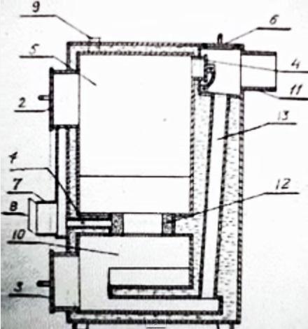 Пиролизные котлы длительного горения с водяным контуром - изучаем