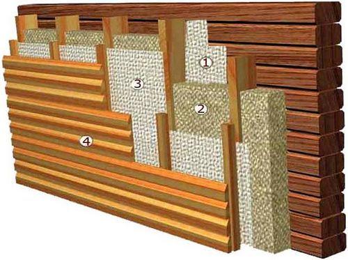 Утепление деревянного дома снаружи: критерии выбора материалов