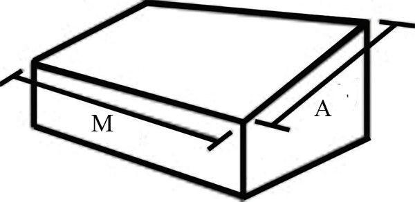 Калькулятор расчета площади фронтона