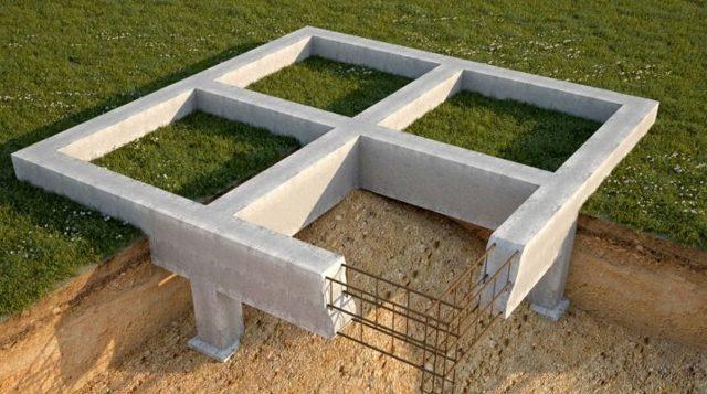 Ленточный фундамент своими руками: пошаговая инструкция с фото