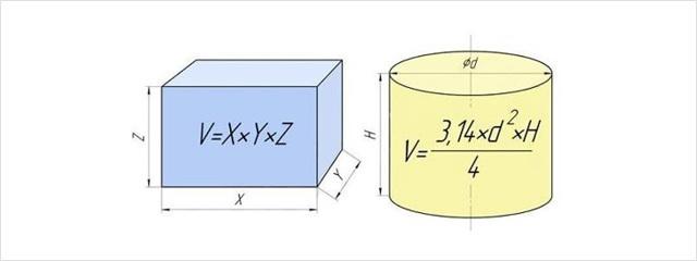 Калькулятор расчета объема септика - выполняем расчет правильно!