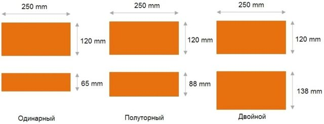 Размеры красного кирпича, вес, разновидности, средняя цена