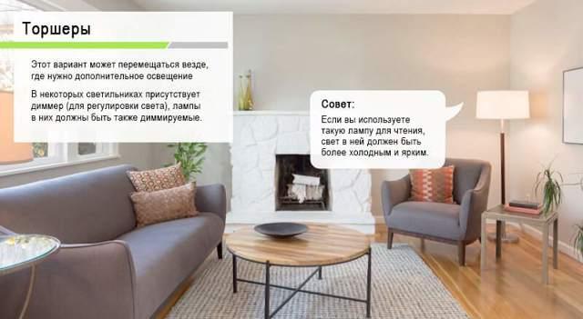 Потолочные светодиодные светильники для дома: секреты выбора