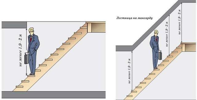 Расчет лестницы онлайн: калькуляторы, чертежи, формулы